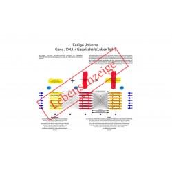 Codigo Universo. Gene/DNA +...